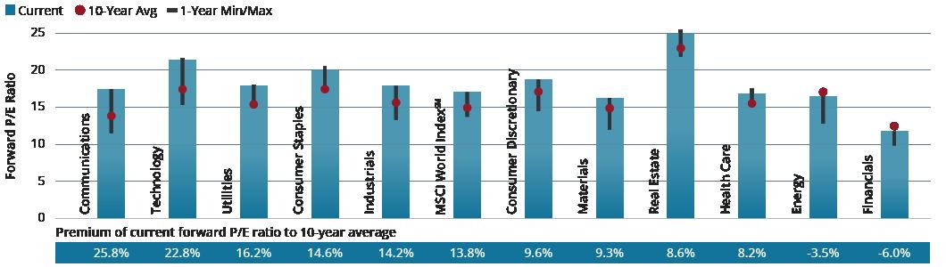 427336_MarketGPS_Equities_2020_NORTHAMERICA_DIGITALGRAPHS_Graph 1