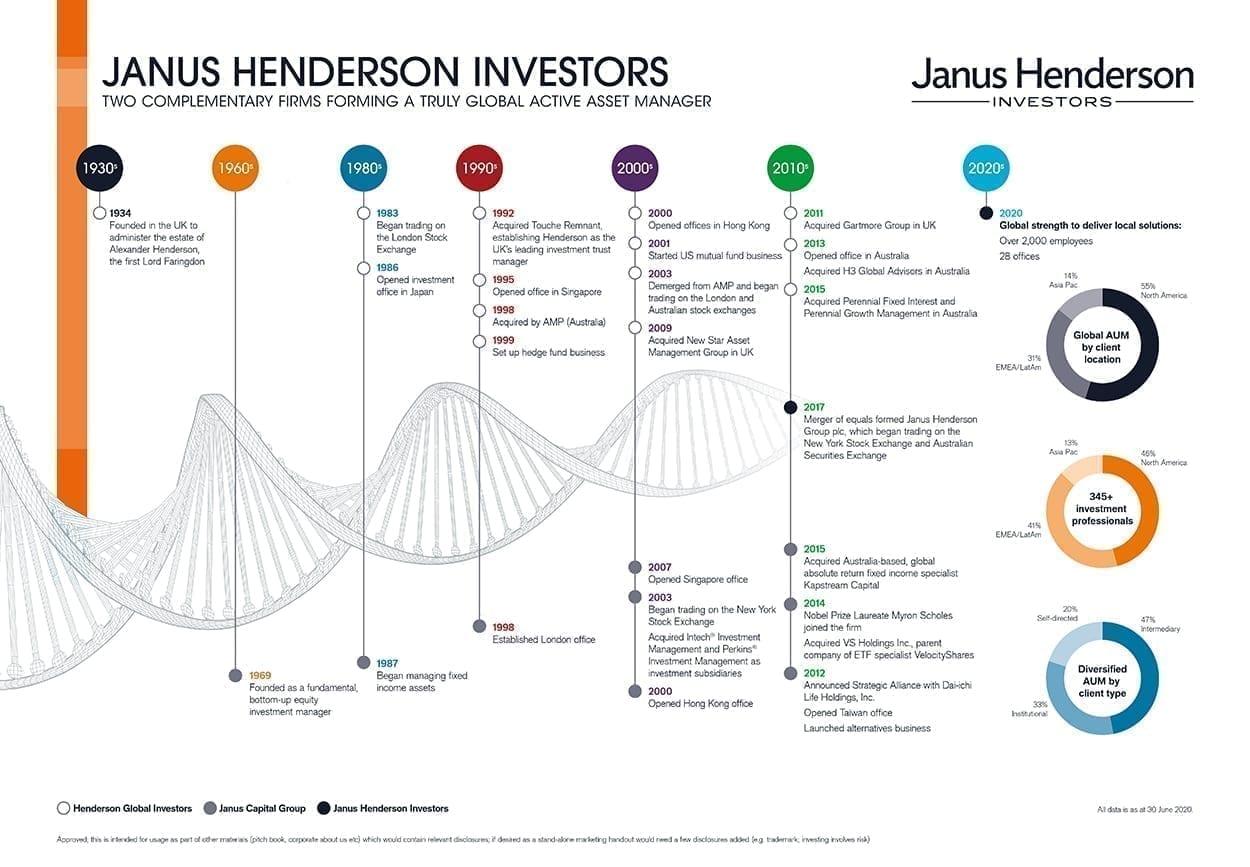Broad peak investment assets under management martin cole forex