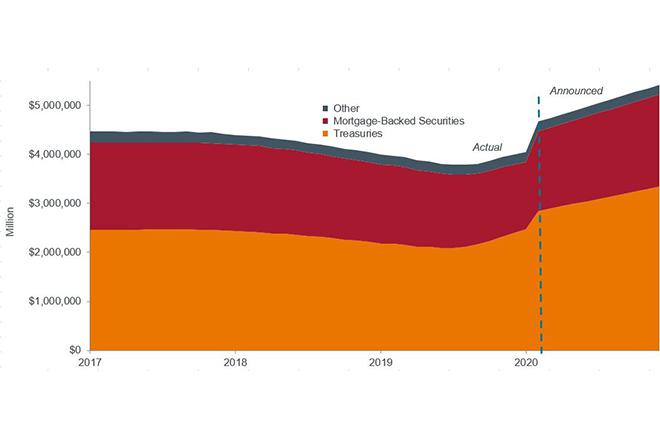 En gráficos: el lado positivo de la renta fija