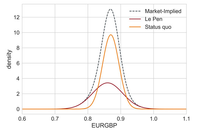 graph-5-170324