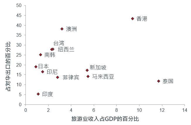 CN_202002_GP_Chart1