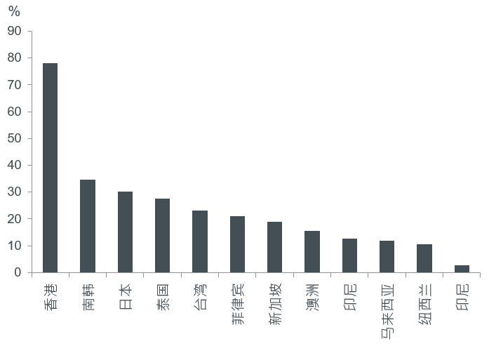 CN_202002_GP_Chart2