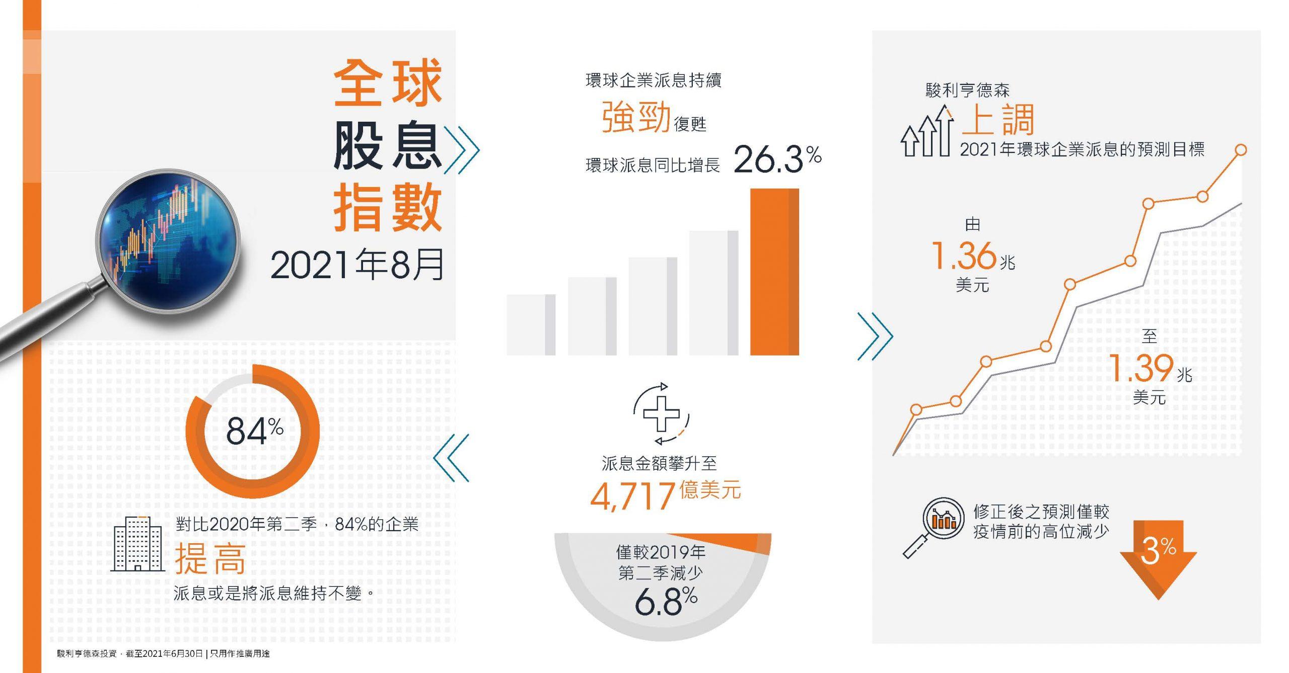 H048712_0721_Infographic_JHGDI_V6 chi