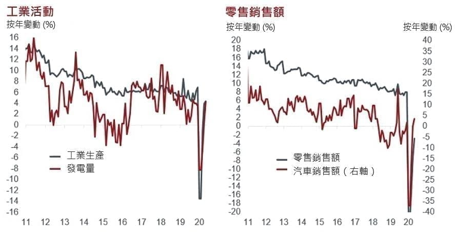 HK Inisght_20200827_China