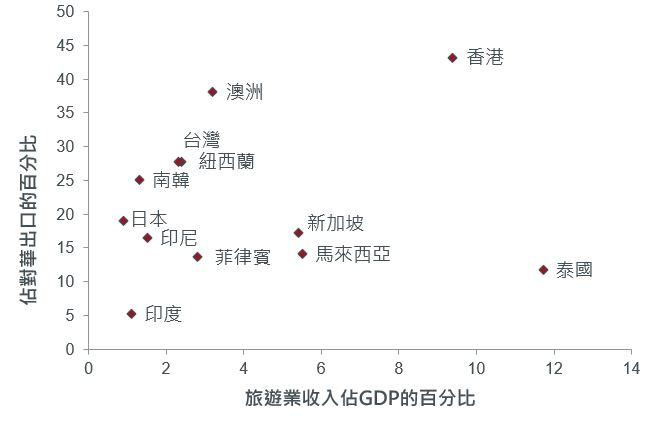 HK_202002_GP_Chart1