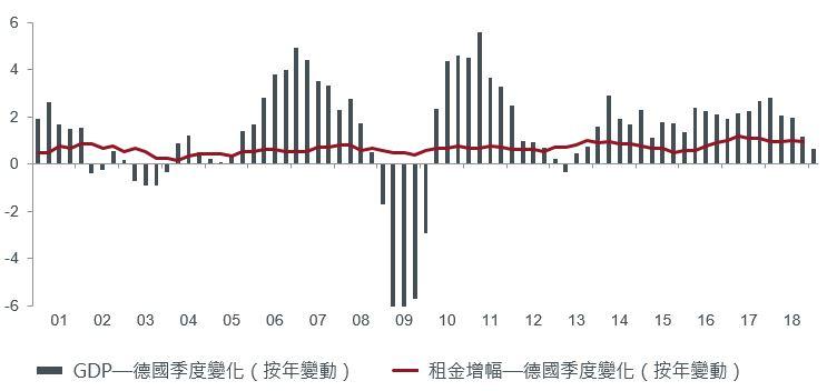 HK_20200521_GP_chart_tchi