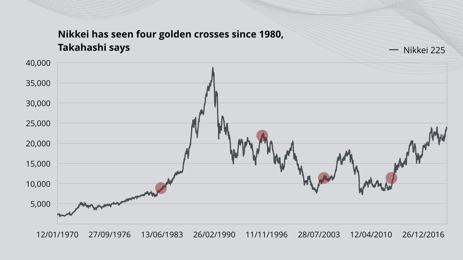 Keep Calm Graphs.005