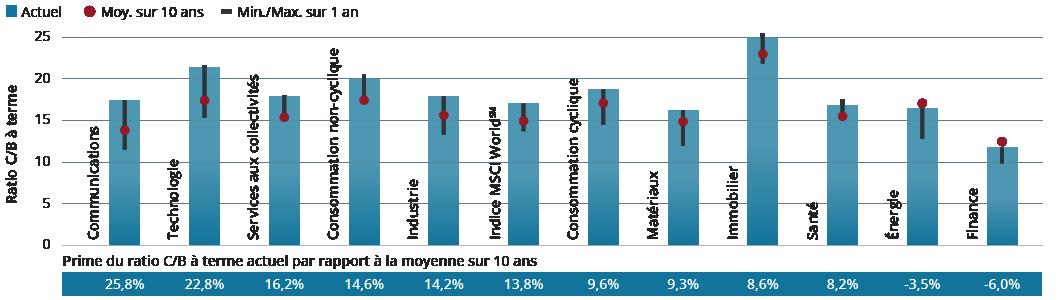 MarketGPS_Equities_FRA_Graph_1