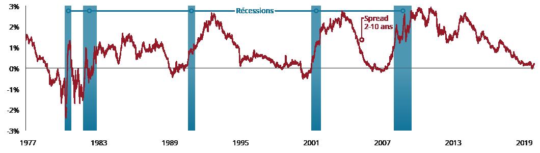 MarketGPS_Fixed_FRA_Graph_2