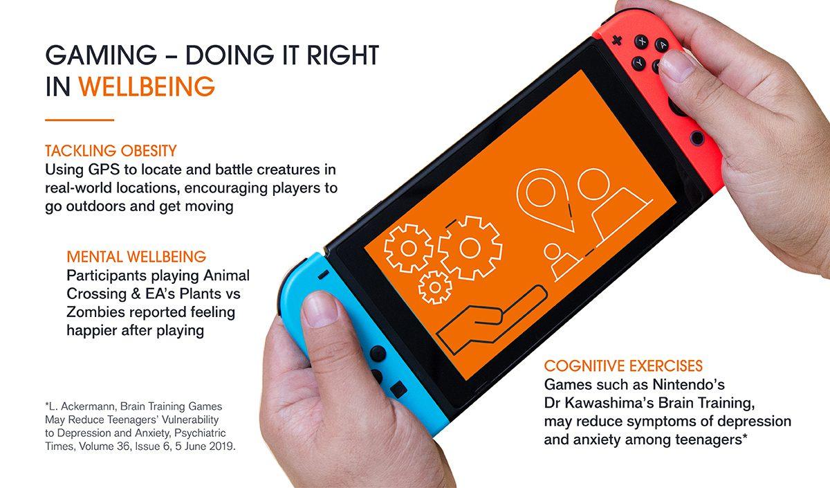 Positive_Impact_Nintendo_Article1_Infographic