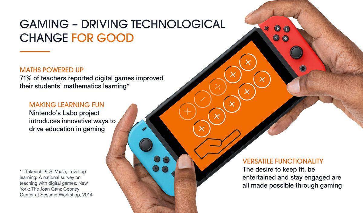 Positive_Impact_Nintendo_Article2_Infographic