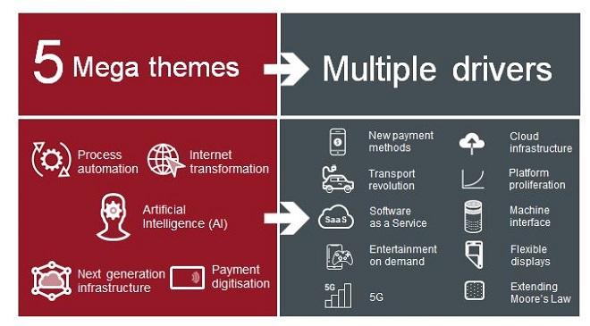 Global Tech UK Team 5 mega themes