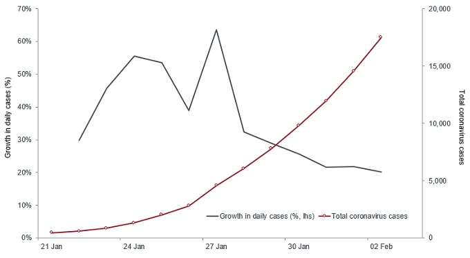 article-chart-Coronavirus