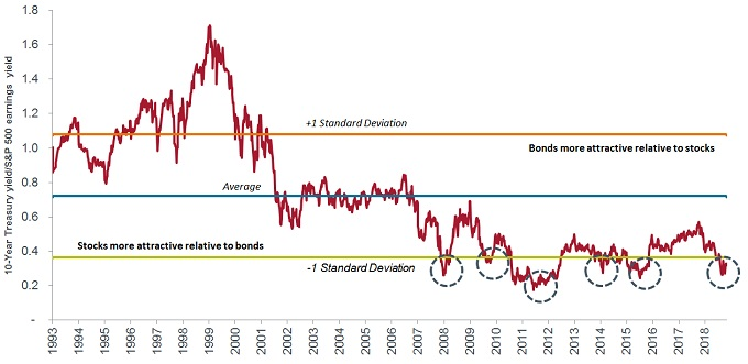 article-chart-roomtogrow-Chart1