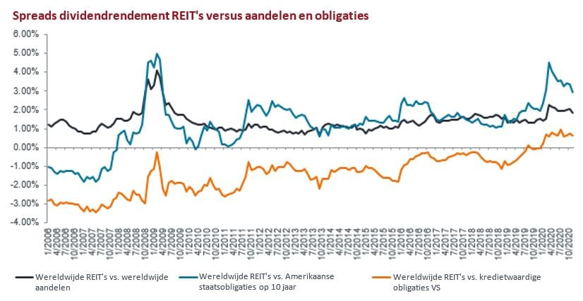 article-image_Global-real-estate-perception-is-not-reality_chart01_NL