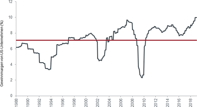 Time to go domestic for US equities in 2019?   Janus Henderson Investors