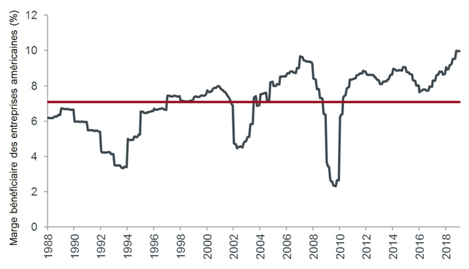 Time to go domestic for US equities in 2019? | Janus Henderson Investors