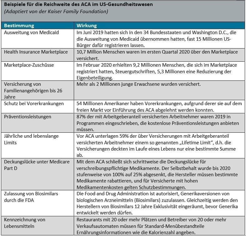 article-image_US-affordable-care-act_chart01_DEU