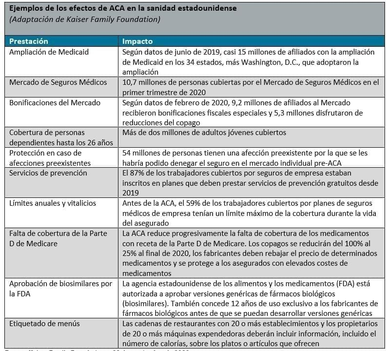 article-image_US-affordable-care-act_chart01_ES