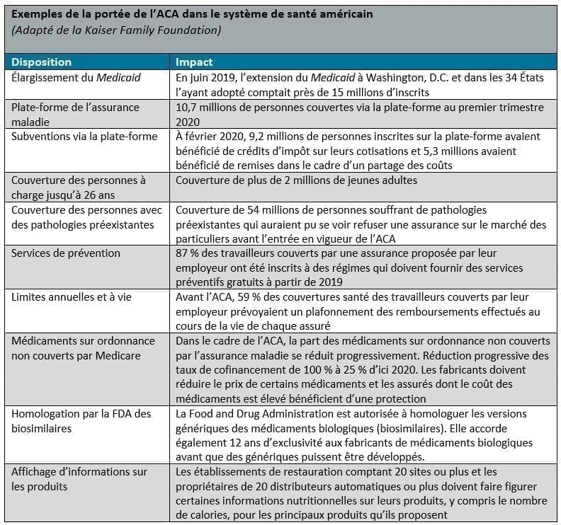 article-image_US-affordable-care-act_chart01_FR