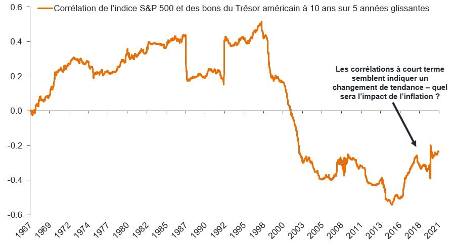 article-image_absolute-return-is-it-time-for-a-new-path_chart02_FR