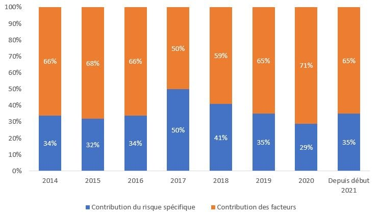 article-image_growth-value-just-fundamentals-please_chart04_FR
