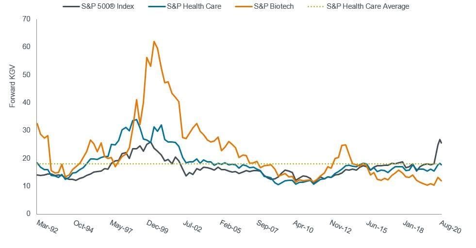 article-image_healthcare-builds-momentum_chart01_DEU
