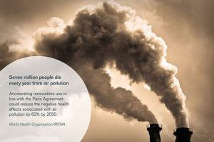 Low-Carbon Investing – Win/Win?