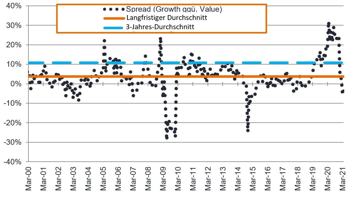 article-image_right-here-right-now-growth-oppurtunities-in-real-estate_chart01_DE