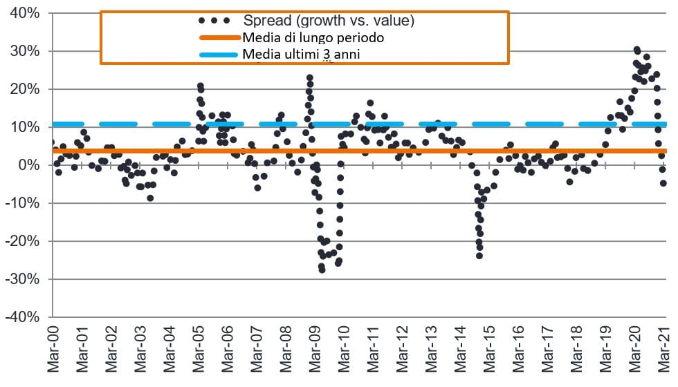article-image_right-here-right-now-growth-oppurtunities-in-real-estate_chart01_IT