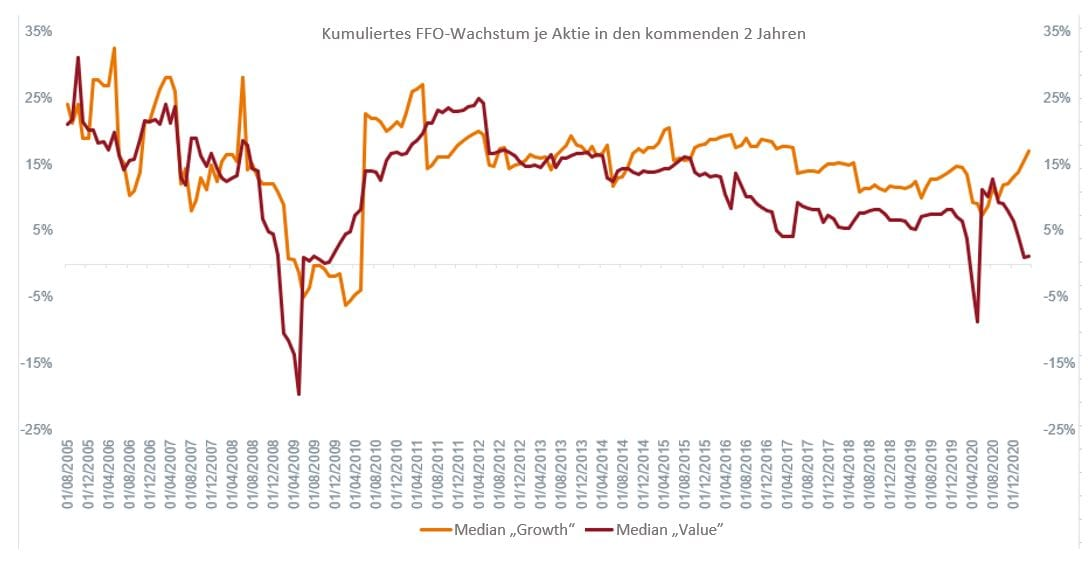 article-image_right-here-right-now-growth-oppurtunities-in-real-estate_chart02_DE