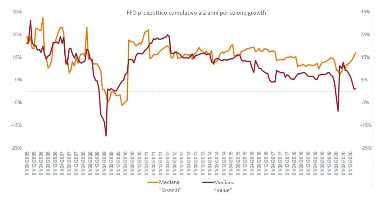 article-image_right-here-right-now-growth-oppurtunities-in-real-estate_chart02_IT