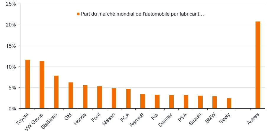 article-image_smartphones-on-wheels_chart01_FR