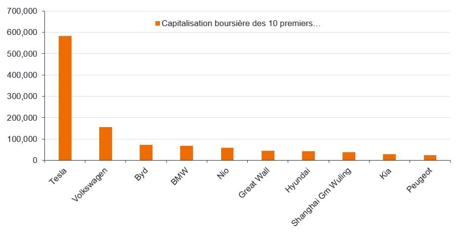 article-image_smartphones-on-wheels_chart03_FR