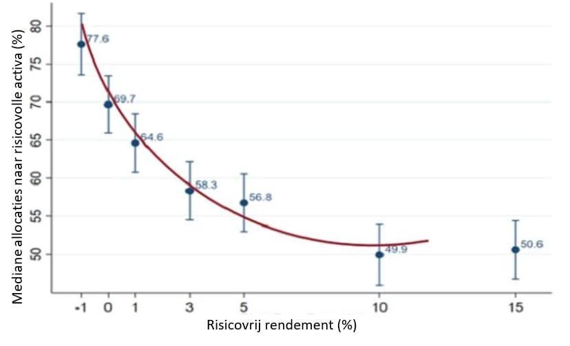article-image_value-resurgence_chart01_NL