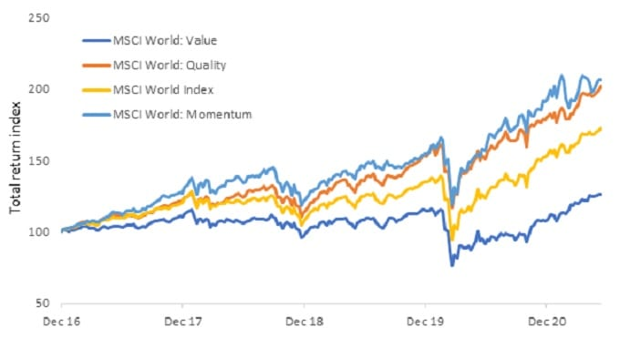 article_chart_growth value chart1