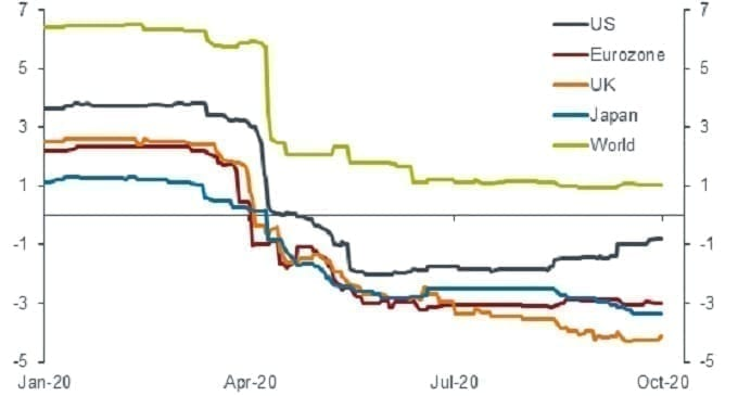 article_chart_intothefog1