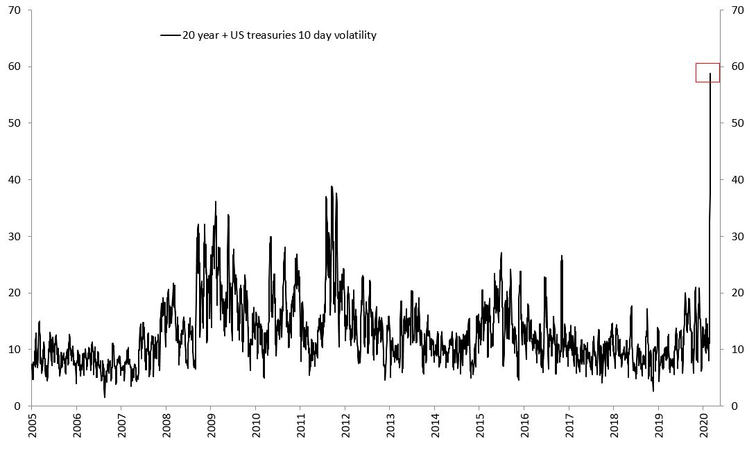 article_chart_viral_panic1