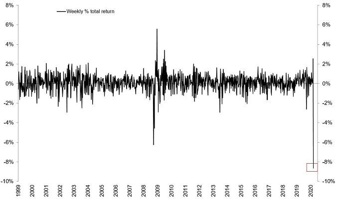 article_chart_viral_panic2