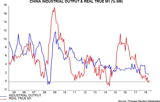Chinese money trends signalling further slowdown | Janus Henderson Investors