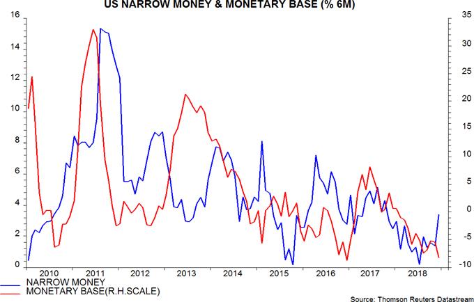 Global money trends still downbeat | Janus Henderson Investors
