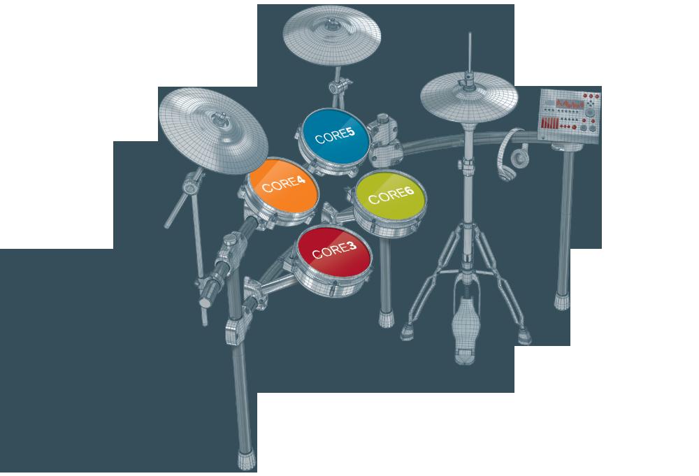 campaign-image-multi-asset-core-income-drumkit