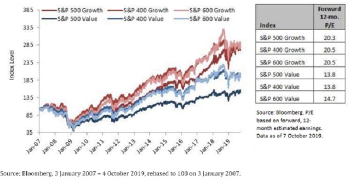 Balanced Fund | Una formazione bilanciata | Janus Henderson Investors