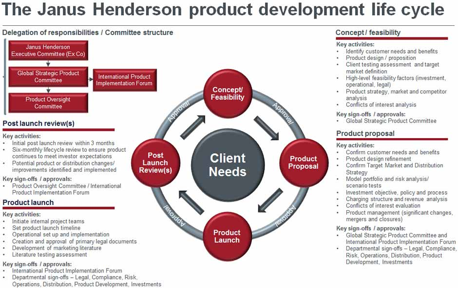 """The Markets in Financial Instruments Directive (""""MiFID II"""") 