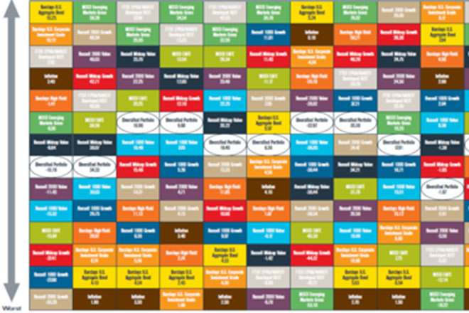 feature-image_periodic-table-investments_660x440
