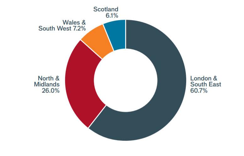 property-map-regional-allocation